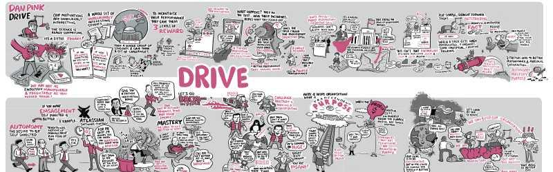 motivation-drive.jpg